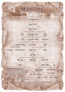 Obitelj_Marusic_obiteljsko_stablo